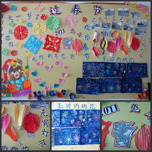 我们过春节的主题墙